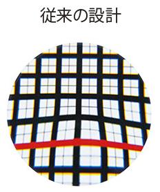 ユレ・ユガミの少ない自然な見え方 従来の設計